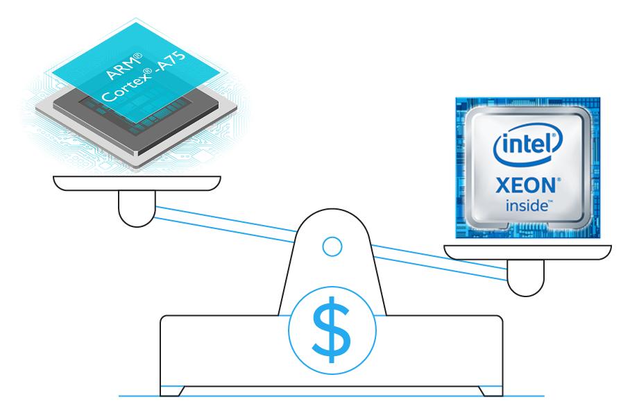 ARM server hosting