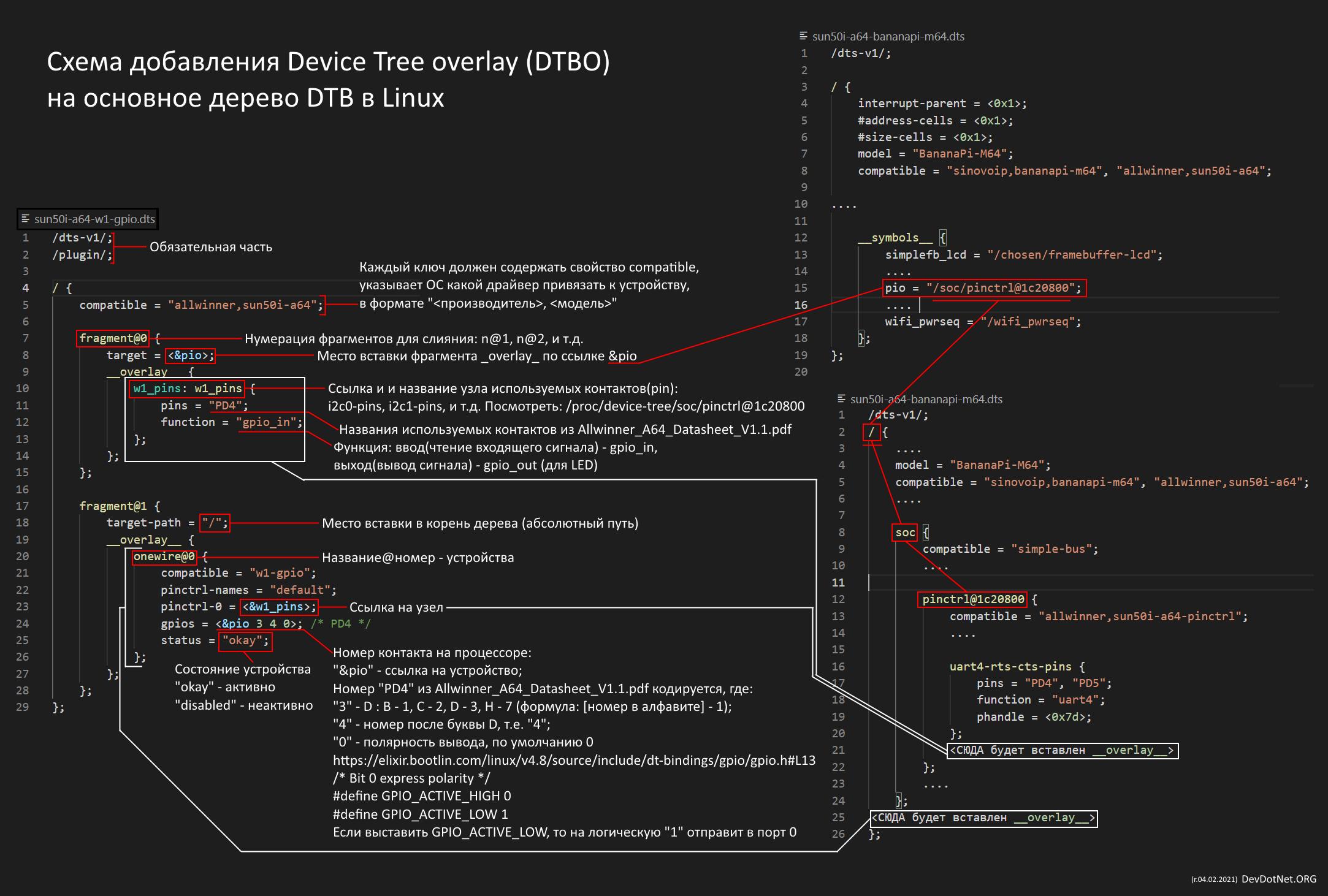 Device tree bpi m64 1-wire